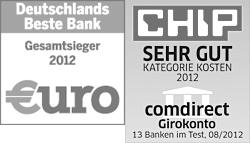 euro chip siegel